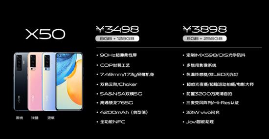 20200601【vivo新闻稿】超感光微云台vivo专业影像旗舰X50系列震撼发布1308.png